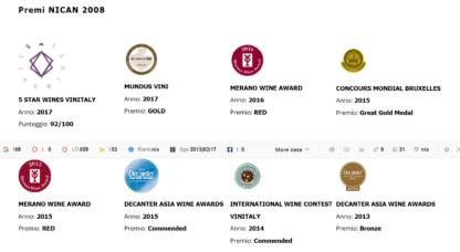 Premi 2008 Nican vino Montepulciano D'Abruzo DOP
